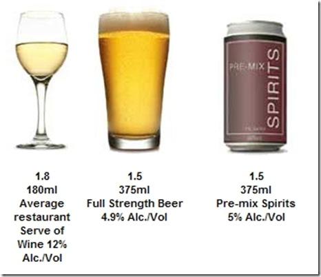 standarddrinks